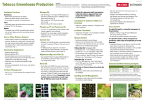 Cover photo for Tobacco Greenhouse Production Poster